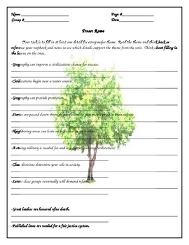 Roman overall concepts and themes worksheet