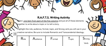 Romanticism and Transcendentalism RAFTS Writing Assignments