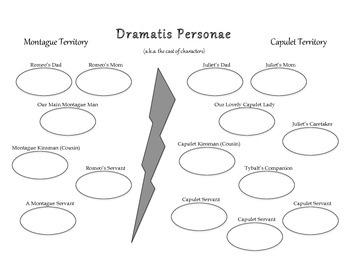 Romeo & Juliet Dramatis Personae (Cast List)