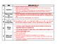 Romeo & Juliet: Five-Part Structure (Drama Elements/Plot Diagram)