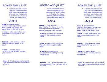 Romeo and Juliet- Act 4 Summary Bookmark