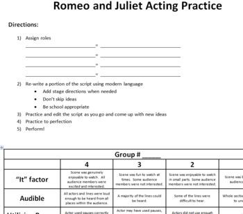 Romeo and Juliet Acting Practice