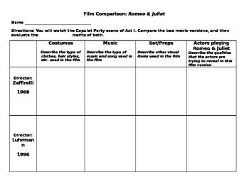 Romeo and Juliet Film Comparison