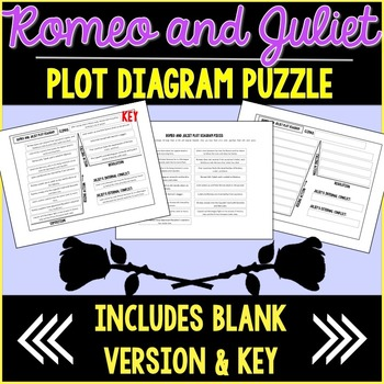 Romeo and Juliet Plot Diagram Puzzle