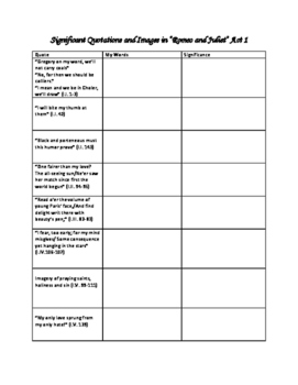 Romeo and Juliet Quotes Act 1 - 5 Worksheet with Answers