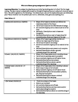 Romeo and Juliet: Who is to Blame Assessment Rubric