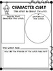Reader's Theater, Craft, and  Activities with  Is There Ro