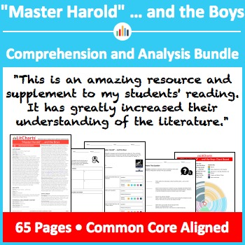 """""""Master Harold"""" ... and the Boys – Comprehension and Analy"""