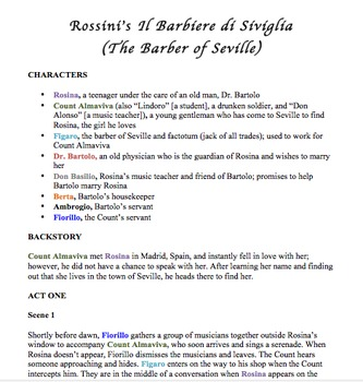 Rossini's Barber of Seville Plot Synopsis for Young Opera-Goers