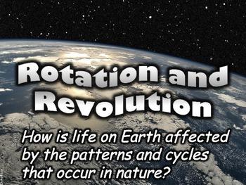 Rotation Revolution PowerPoint