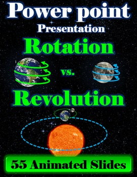 Rotation vs. Revolution Power Point Presentation (55 anima