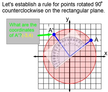 Rotations, Reflections, Dilations & Translations in Geomet