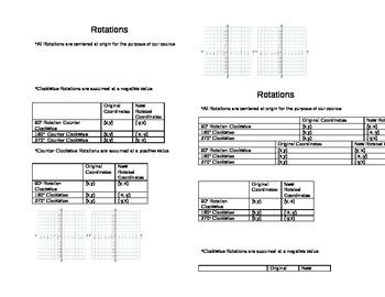 Rotations (Transformations)