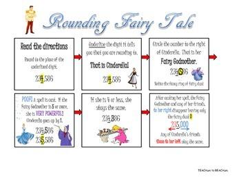 Rounding Fairy Tale