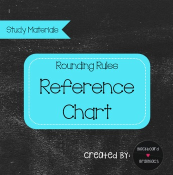 Rounding Guide Rules
