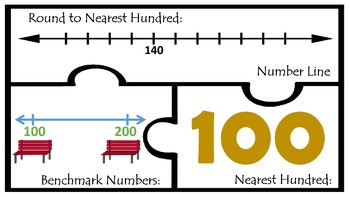 Rounding Nearest Hundred Math centers  Work Station estimation