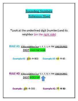 Rounding Numbers Reference Sheet