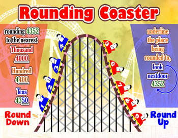Rounding Numbers Rounding Coaster Poster