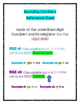 Rounding Rule, Rounding practice page, AND a blank place v