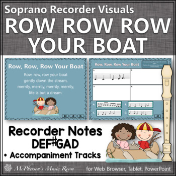 Row, Row, Row Your Boat - Recorder PowerPoint Visuals (Not