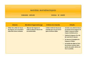 Résultats d'apprentissage et critères d'évaluation Mesure