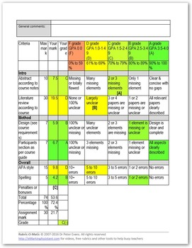 Automated Analytic Rubric software: automatically calculat