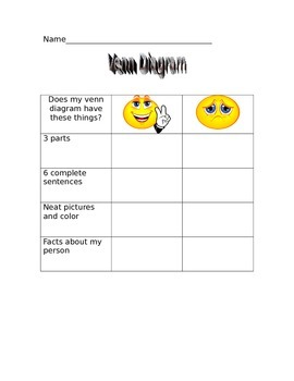 Rubric for Famous American venn diagram project