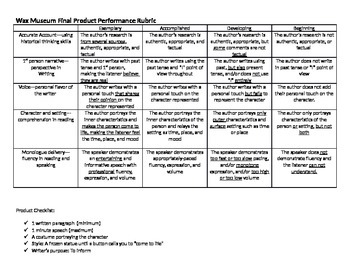 Wax Museum History Monologue Rubric