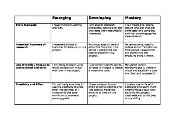 Rubric for Inside out and Back Again Final Projects