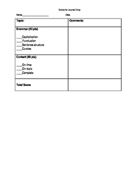 Rubric for Journal Entries