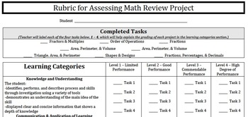 Rubric for Math Review Project-Factors Multiples Area Peri
