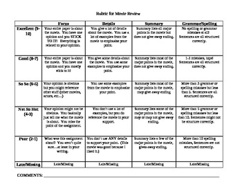 Rubric for Movie Review