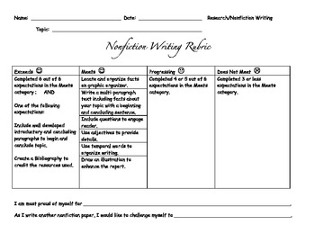 Rubric for Nonfiction Pieces