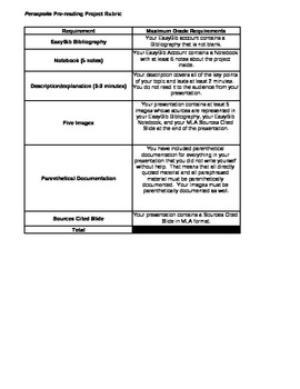 Rubric for Pre-reading Project for Persepolis