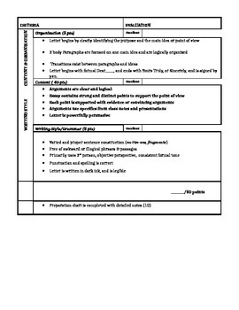 Rubrics - Social Studies Focus