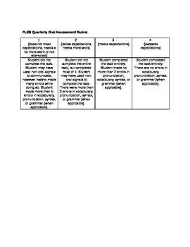 Rubrics for Elementary Foreign Language Classes (Spanish,