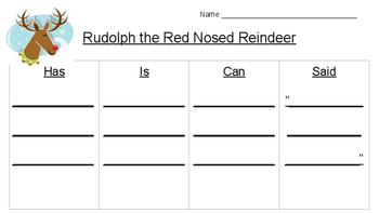 Rudolph the Red Nosed Reindeer Character Analysis