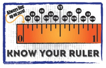 Ruler Fractions Poster - fractions of an inch