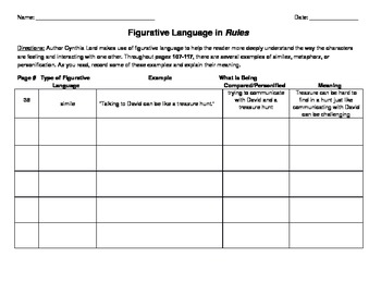 Rules by Cynthia Lord Author's Craft - Figurative Language