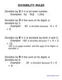 Rules of Divisibility Poster