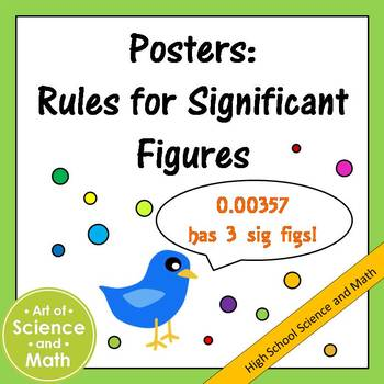 Posters - Rules for Significant Figures - High School Scie