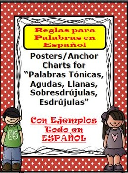 Rules in SPANISH Words (Tónicas, agudas o graves, esdrújul