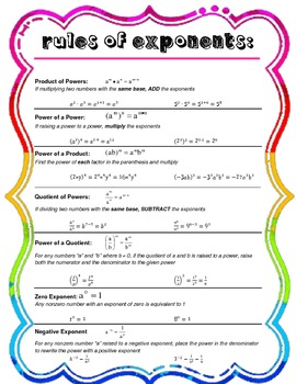 Rules of Exponents, Reference Sheet