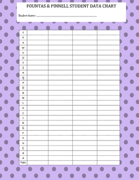 Running Record Student Data Chart- Fountas and Pinnell
