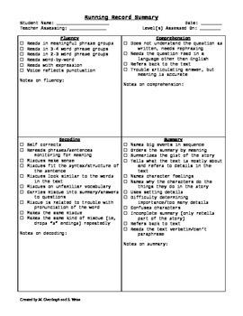 Running Record Summary Sheet