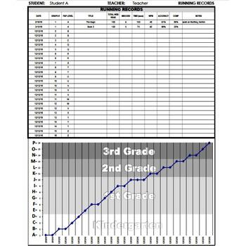 Running Record Tracker - K through 3rd grade Guided Readin