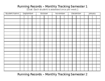 Running Record Tracking Form - Per Semester