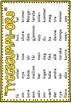 SAMLEPAKKE Høyfrekvente ord - Slå klokka; Sett # 1-10 (BM & NN)