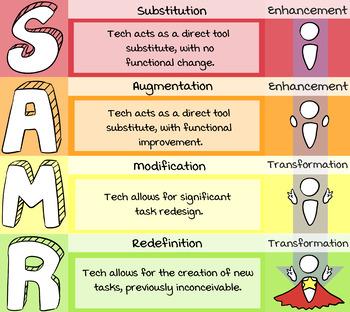SAMR Poster