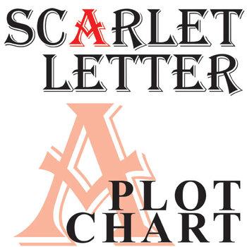 SCARLET LETTER Plot Chart Organizer Diagram Arc (Hawthorne